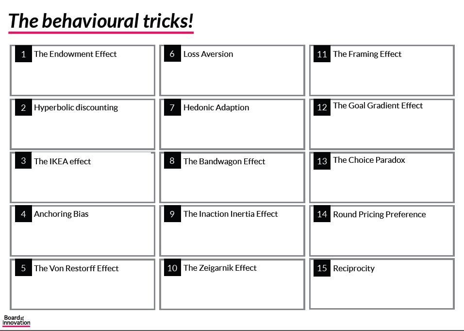 Behavioural Economics – by @tjalve – startup examples