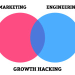 Traction vs Growth hacking vs Agile marketing